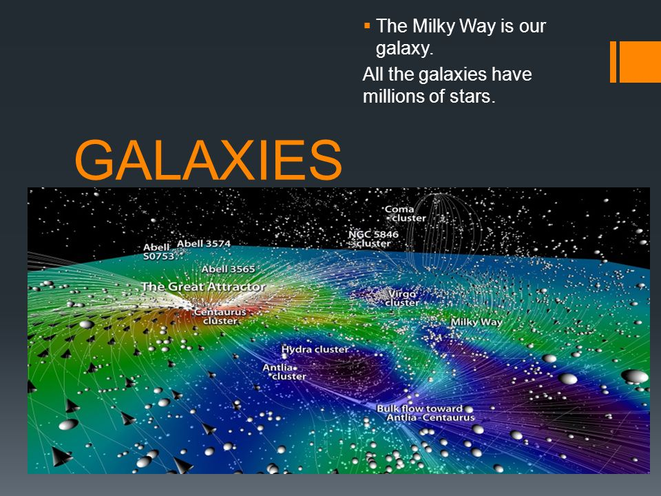 GALAXIES The Milky Way is our galaxy.