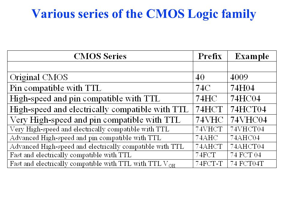logic families in digital electronics pdf