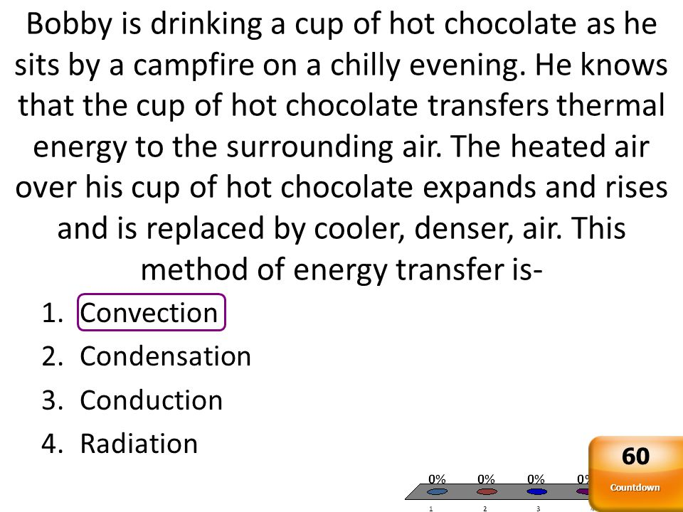 Radiation In A Cup Of Hot Chocolate