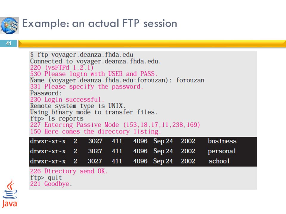 Example: an actual FTP session