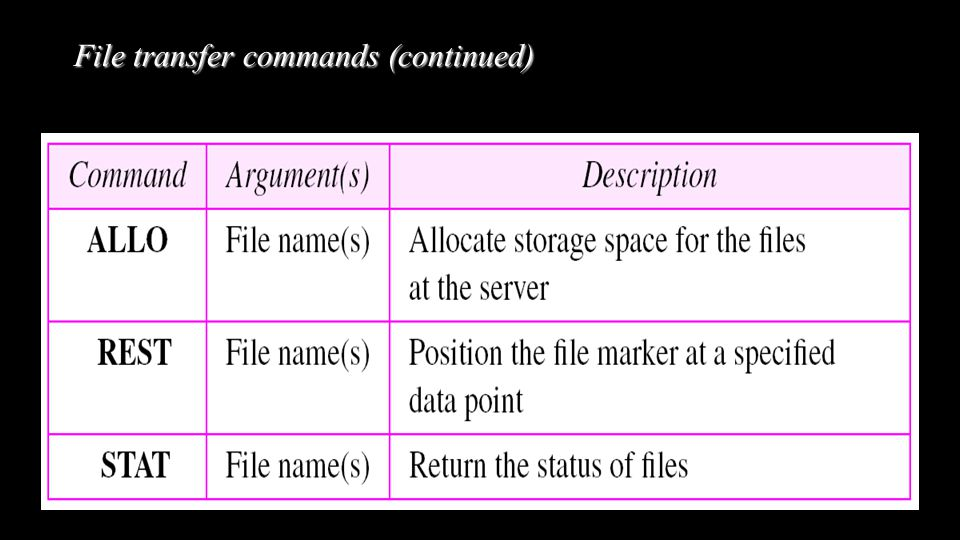 File transfer commands (continued)