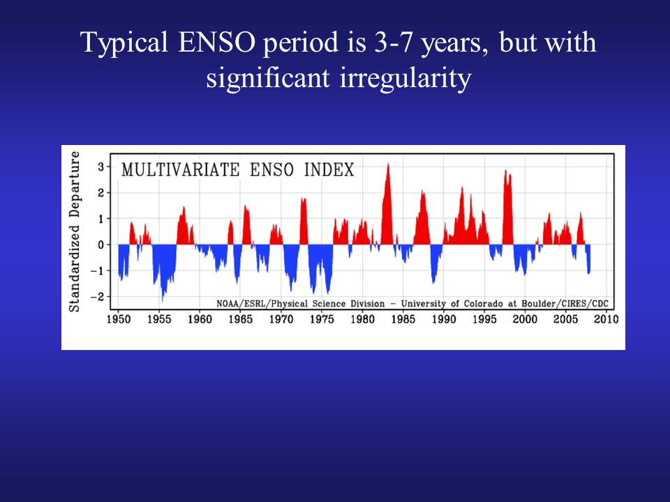 Typical ENSO period is 3-7 years, but with significant irregularity