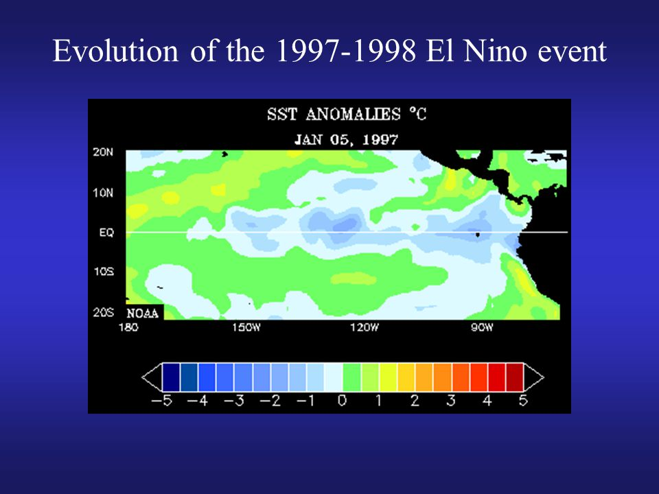 Evolution of the El Nino event