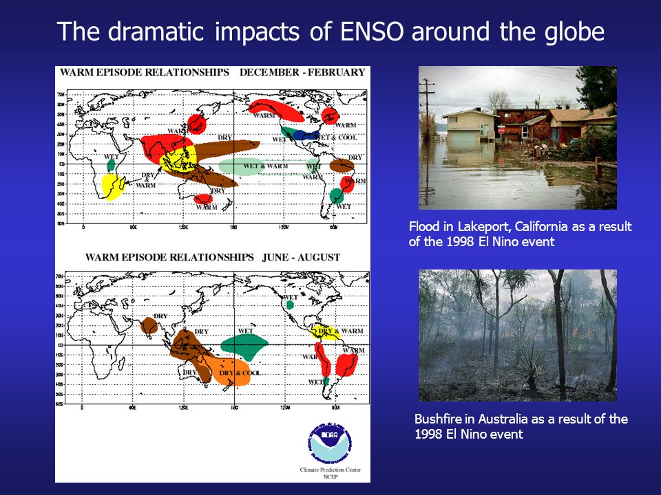 The dramatic impacts of ENSO around the globe