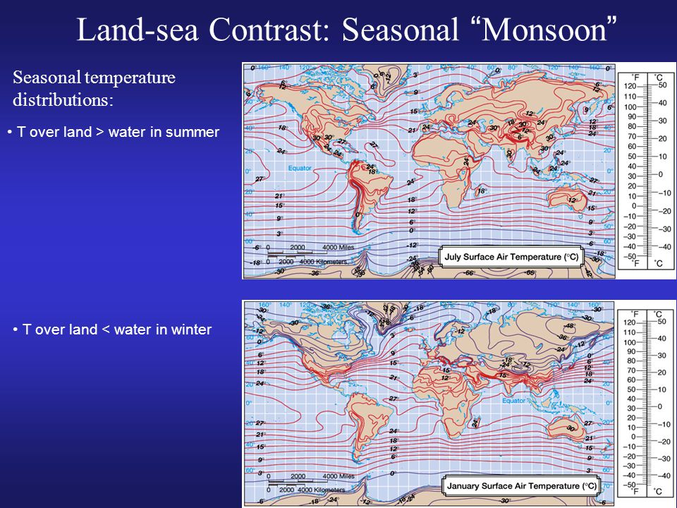 Land-sea Contrast: Seasonal Monsoon