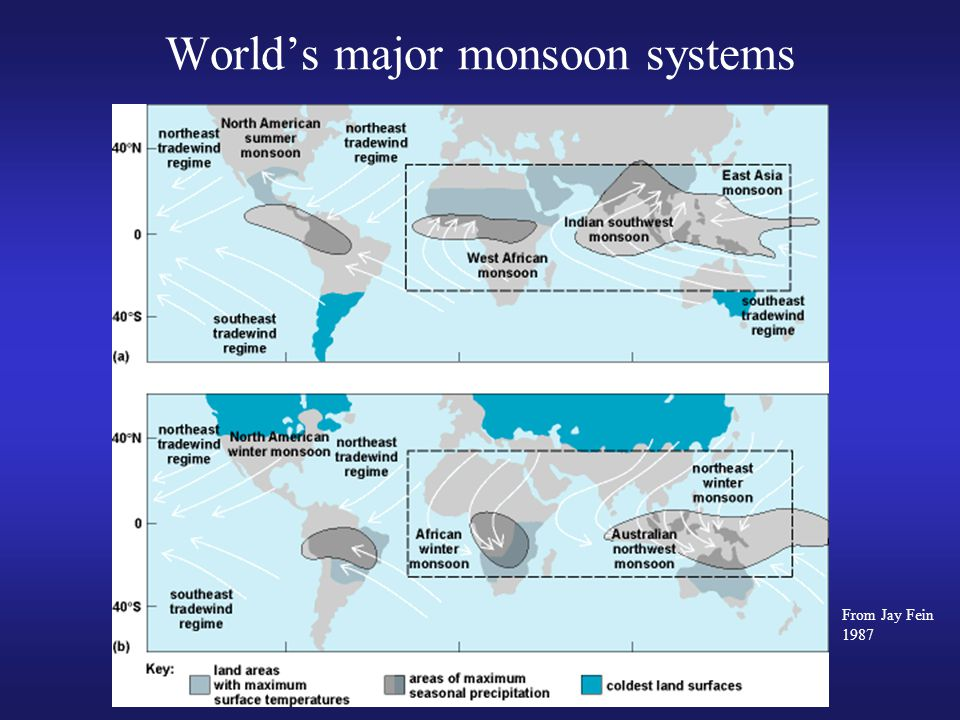 World's major monsoon systems