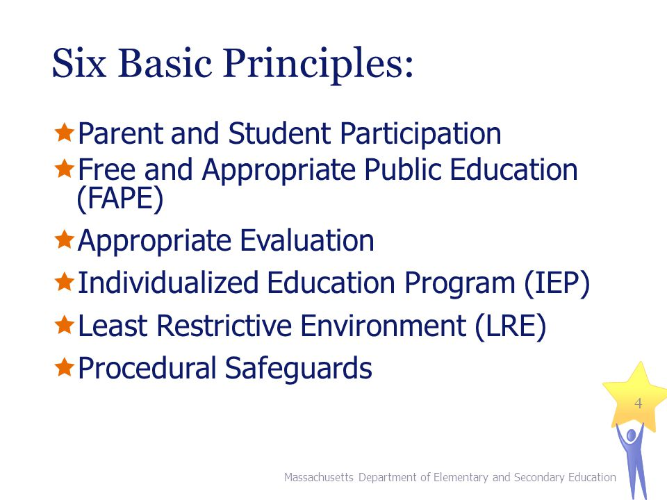 Six Basic Principles: Parent and Student Participation