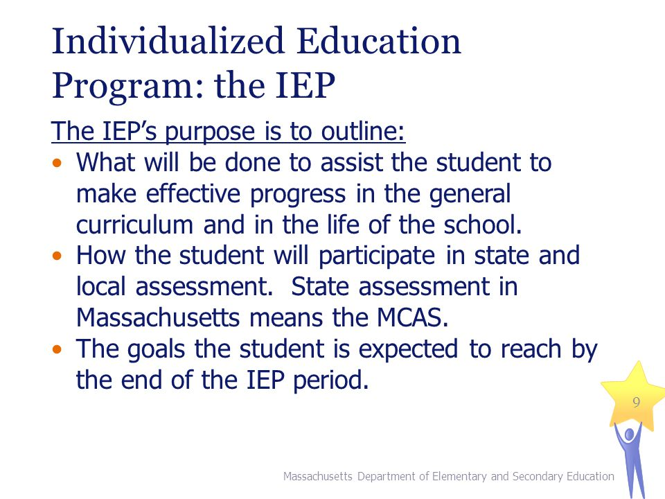 Individualized Education Program: the IEP
