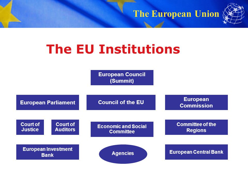 the european union and its institutions The eu traces its origins from the european coal and steel community and the european economic community , formed by six countries in 1958 the european parliament is the directly elected parliamentary institution of the european union.