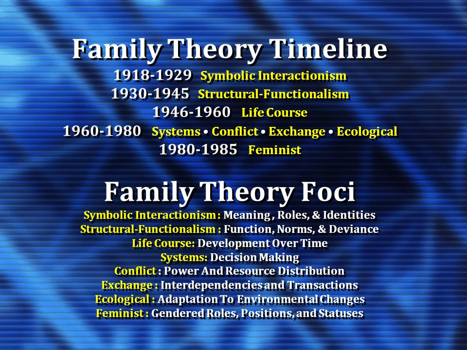 functionalism conflict theory and symbolic interactionism sociology essay The three main perspectives are the functionalism, the conflict theory, and the symbolic interaction perspectives the functionalism theory is about social organization and how this organization is maintained throughout the society.