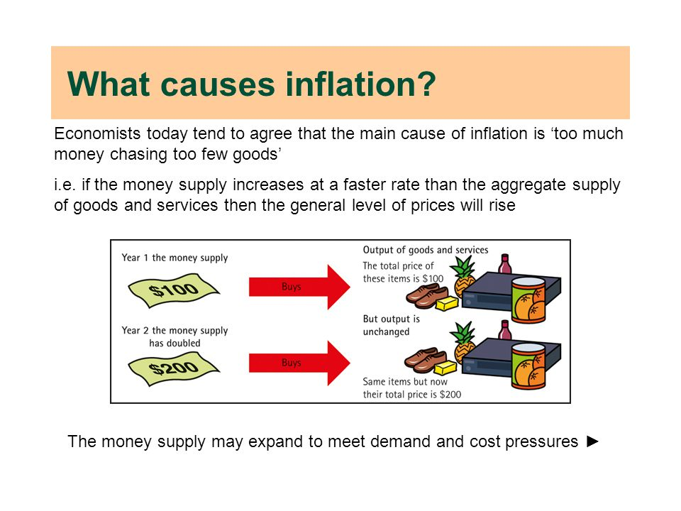 causes of inflation in malaysia essay Although inflation is part of the normal economic phenomena of any country, any increase in inflation above a predetermined level is a cause of concern different schools of thought provide different views on what actually causes inflation however, there is a general agreement amongst economists.