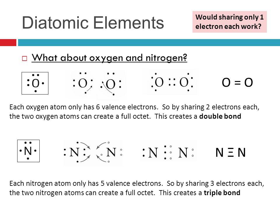 Diatomic Nitrogen Dot Diagram House Wiring Diagram Symbols