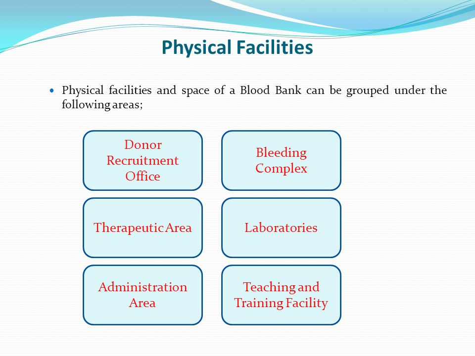 Physical Facilities Donor Recruitment Office Bleeding Complex