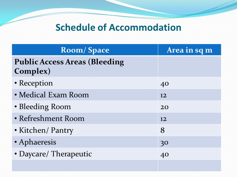 Schedule of Accommodation