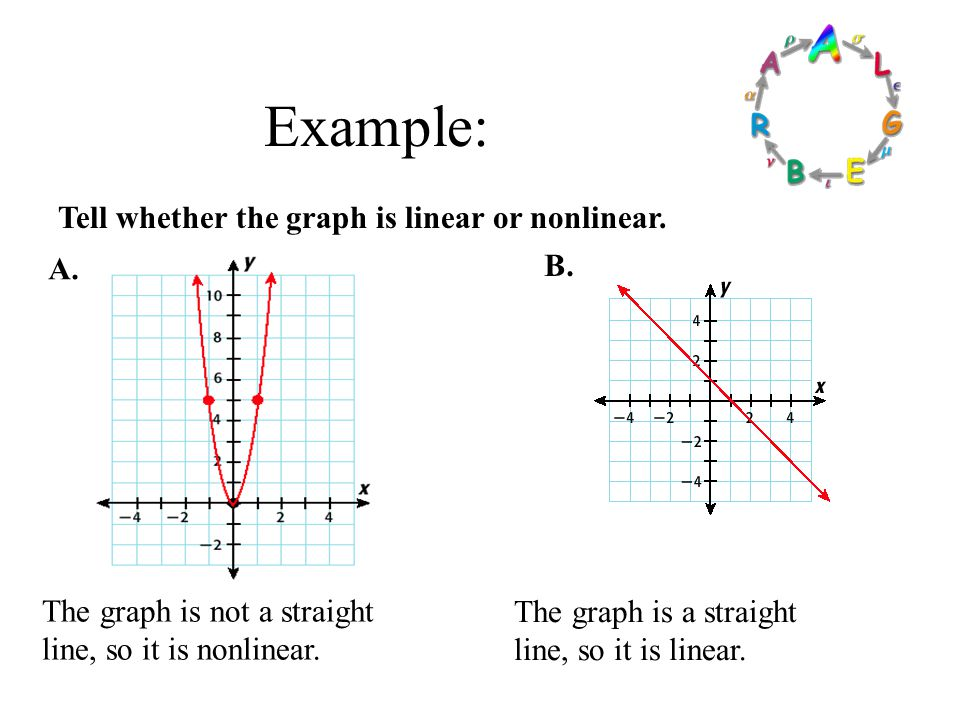 patterns and nonlinear functions ppt download