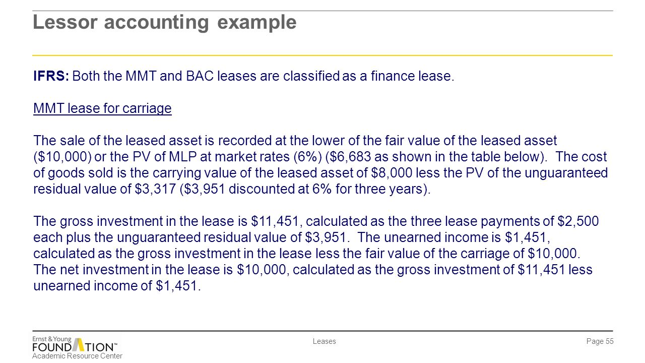 Unguaranteed Residual Value >> IAS 17 - Leases. - ppt download