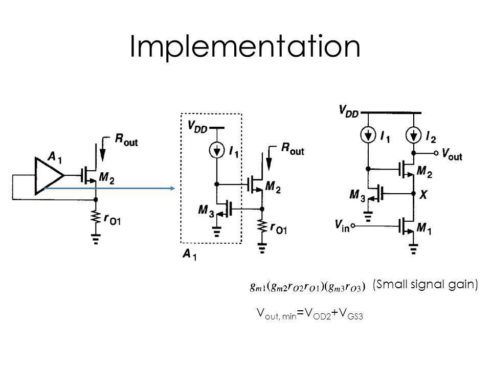 Implementation (Small signal gain) Vout, min=VOD2+VGS3