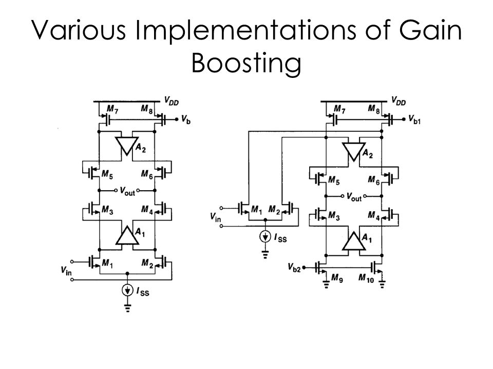 Various Implementations of Gain Boosting