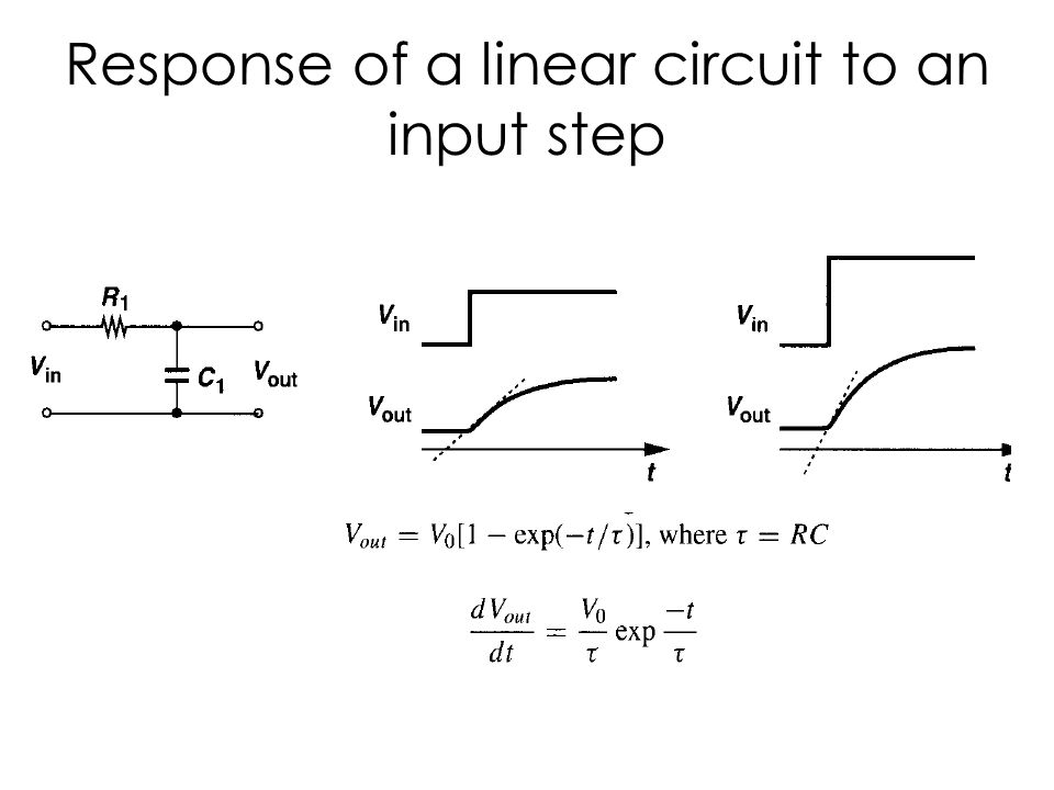 Response of a linear circuit to an input step