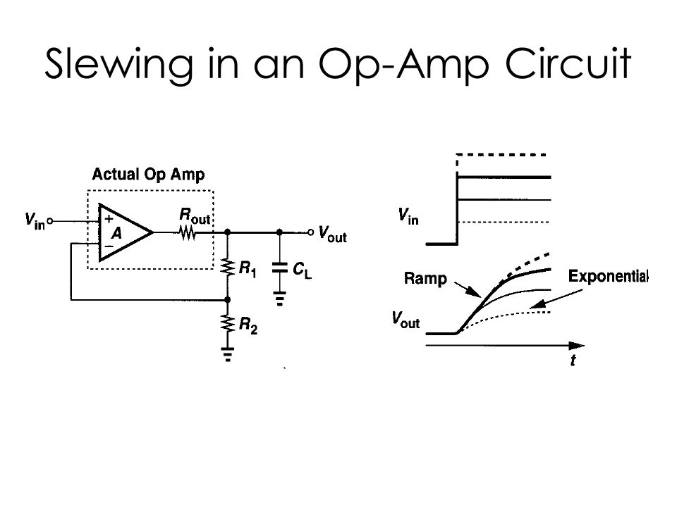 Slewing in an Op-Amp Circuit