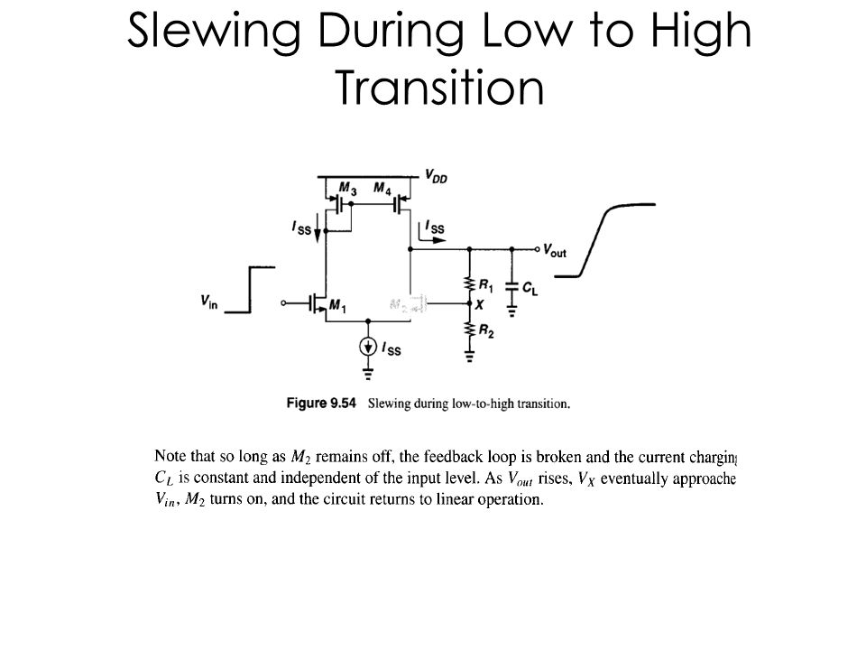 Slewing During Low to High Transition