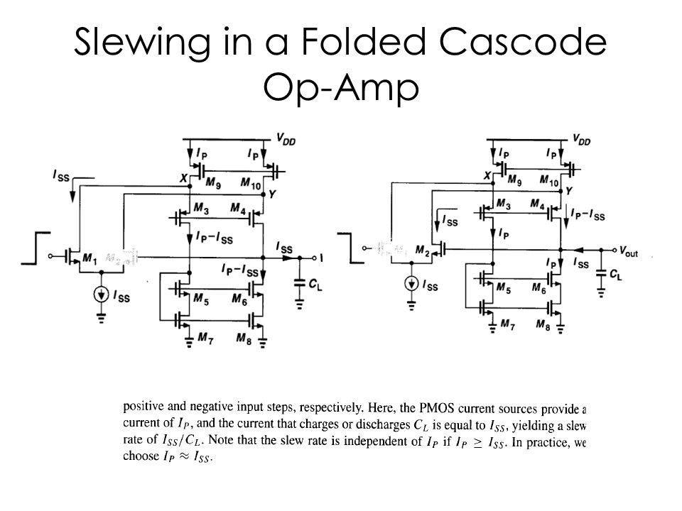 Slewing in a Folded Cascode Op-Amp