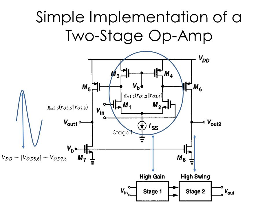 Simple Implementation of a Two-Stage Op-Amp