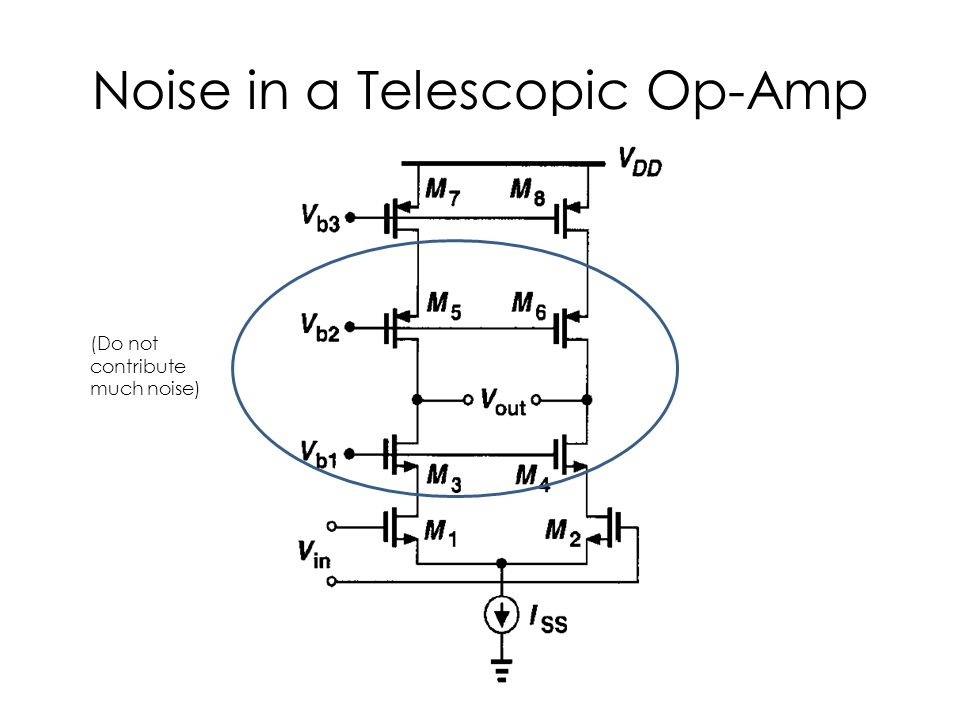 Noise in a Telescopic Op-Amp
