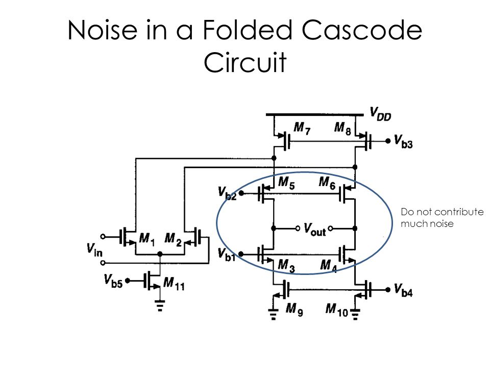 Noise in a Folded Cascode Circuit