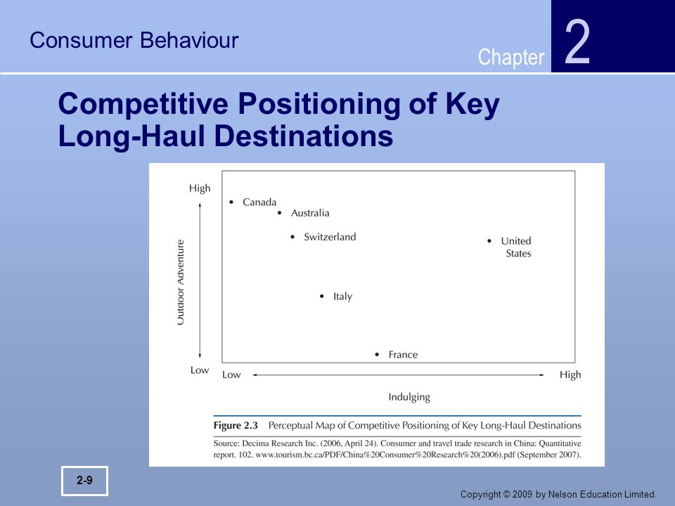 competitive pressures on selected contrasting business essay Of competitive advantage have the potential of offering a much richer analysis of international trade/business, normally not available with either the model(s) of comparative advantage or the model(s) of competitive advantage alone.