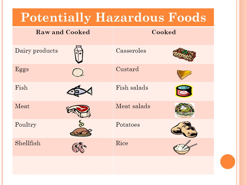 List Of Non Potentially Hazardous Foods