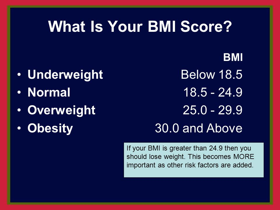 What Is Your BMI Score Underweight Below 18.5 Normal