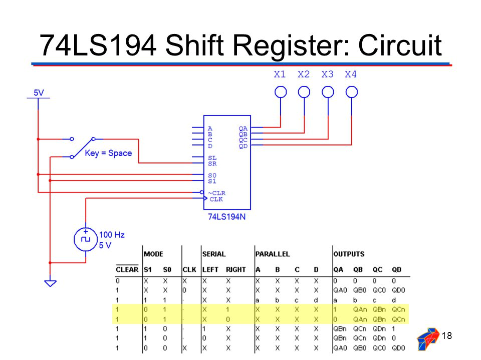 flip flop applications ppt video online download rh slideplayer com 4-Bit Shift Register 74194 Shift Register Circuit Test