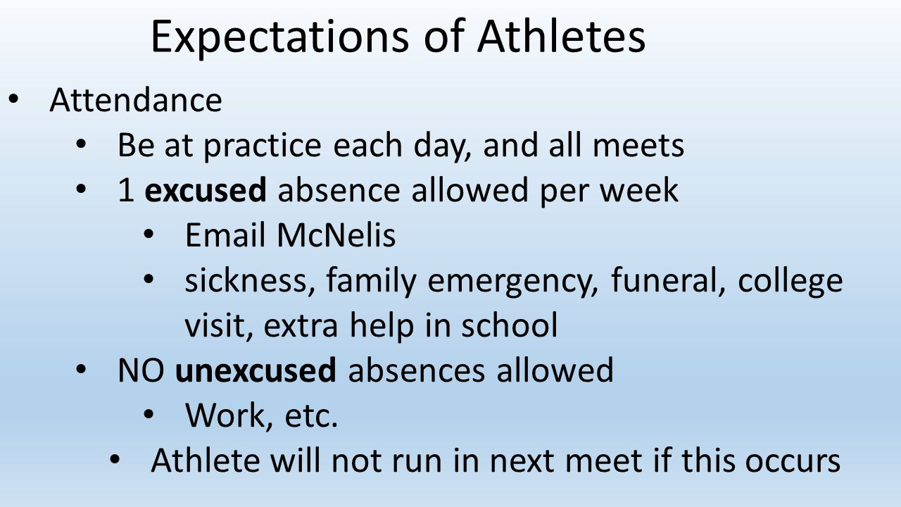 Expectations of Athletes
