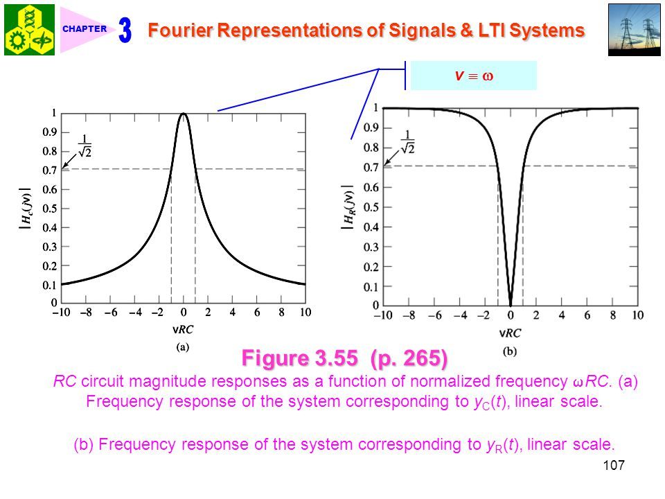 Fourier Representations of Signals & LTI Systems