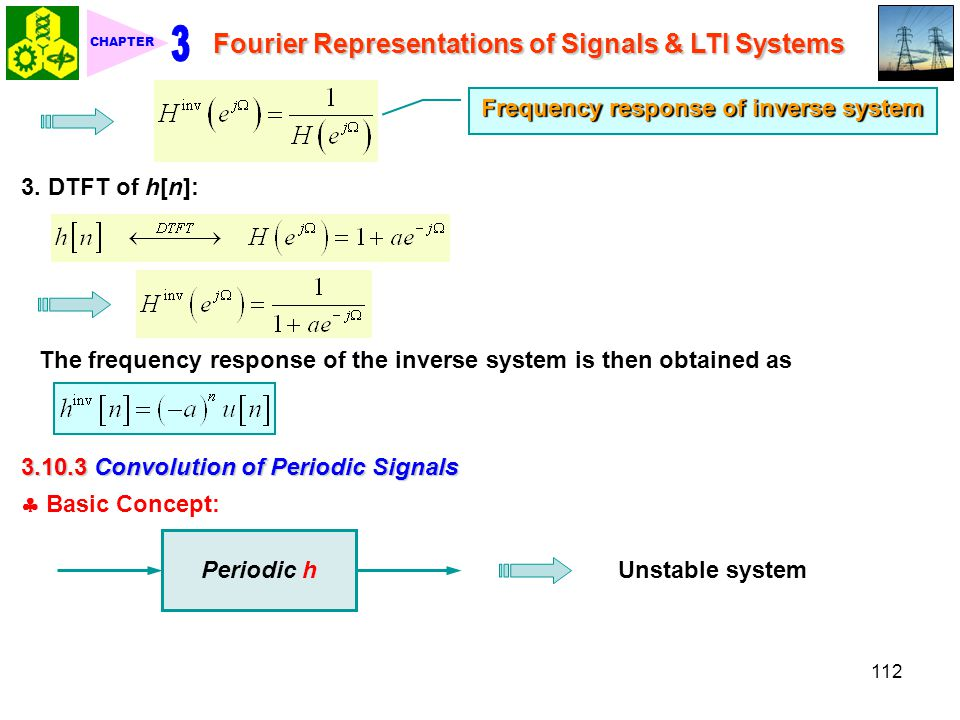 Frequency response of inverse system