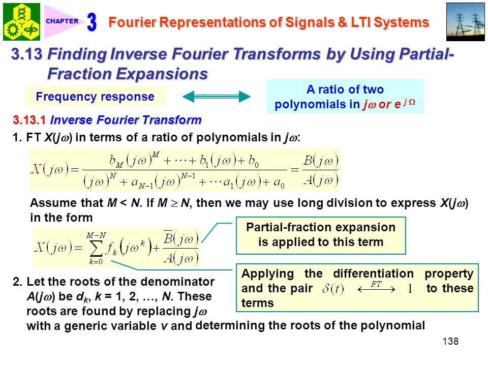 Finding Inverse Fourier Transforms by Using Partial-
