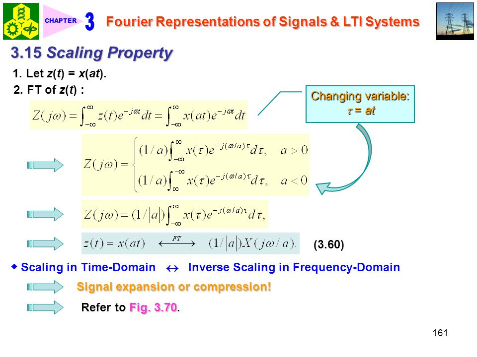 3 CHAPTER. Fourier Representations of Signals & LTI Systems Scaling Property. 1. Let z(t) = x(at).