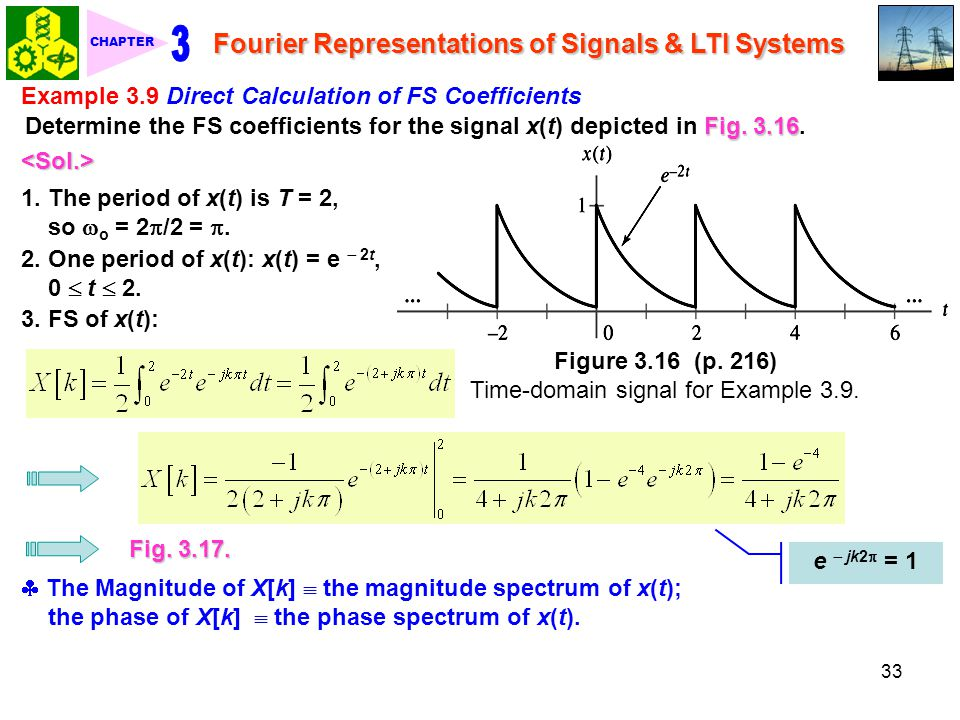 3 Fourier Representations of Signals & LTI Systems