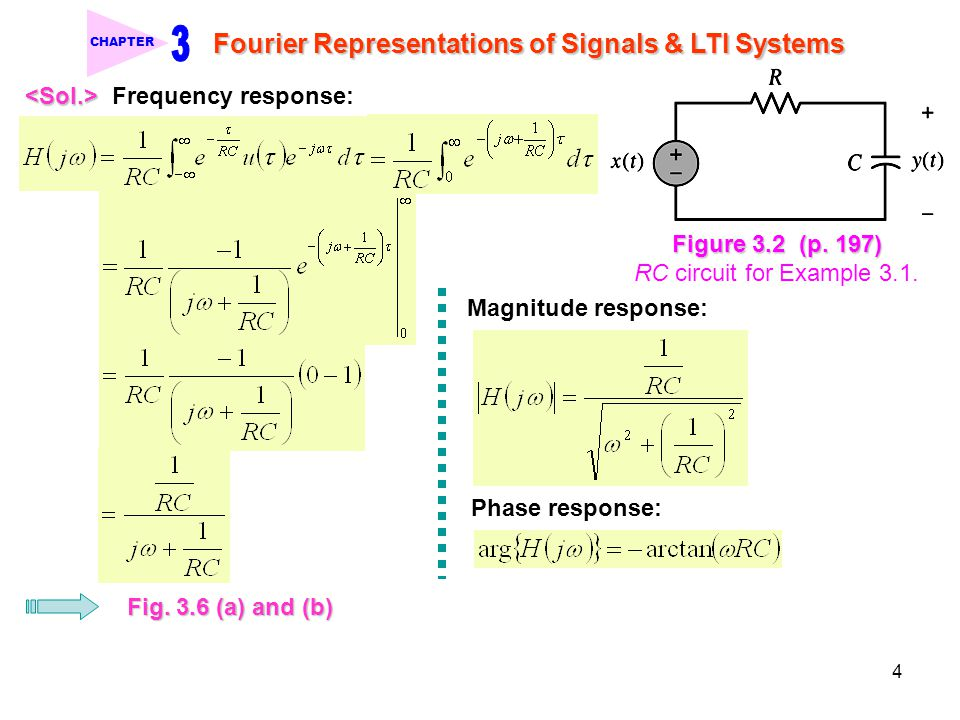 3 Fourier Representations of Signals & LTI Systems <Sol.>