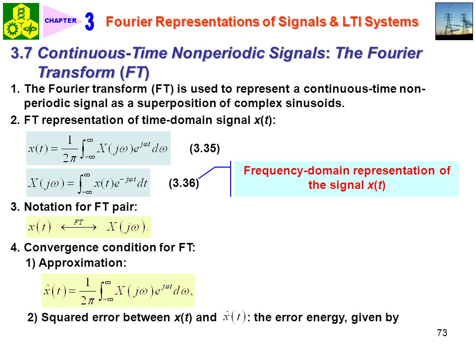 Frequency-domain representation of the signal x(t)