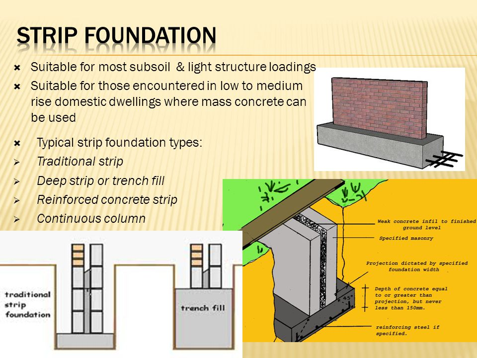 Strip foundation Suitable for most subsoil & light structure loadings