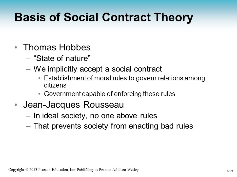 Basis of Social Contract Theory