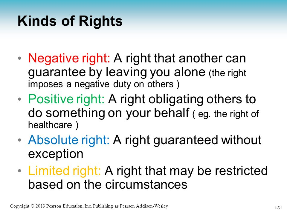Kinds of Rights Negative right: A right that another can guarantee by leaving you alone (the right imposes a negative duty on others )