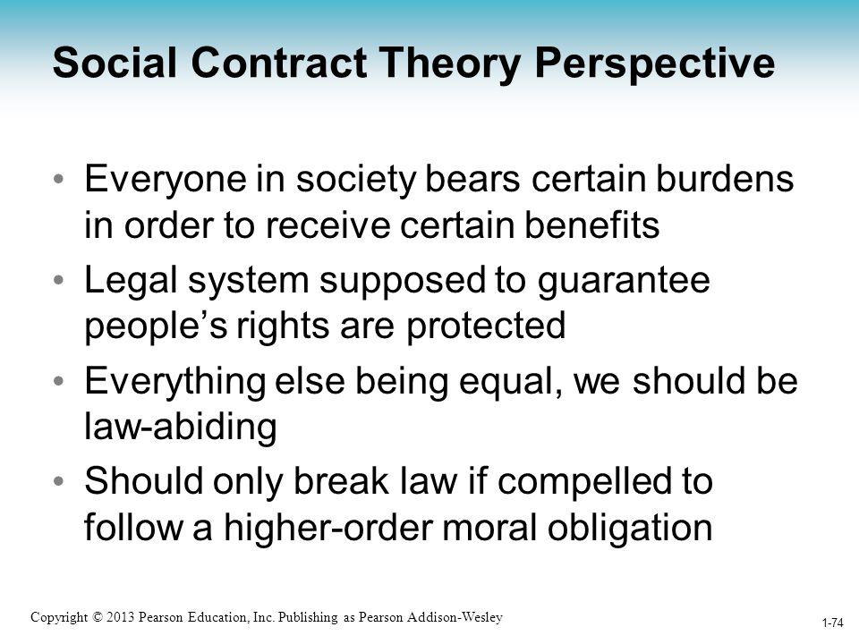 Social Contract Theory Perspective