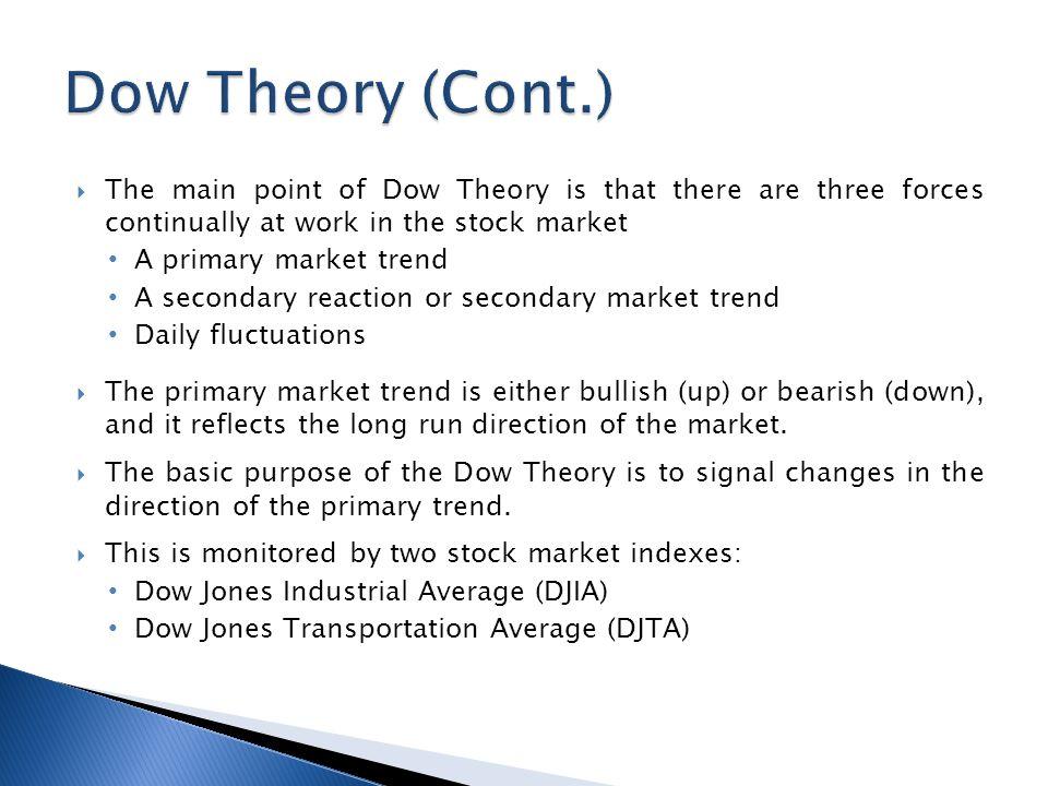 primary market ppt