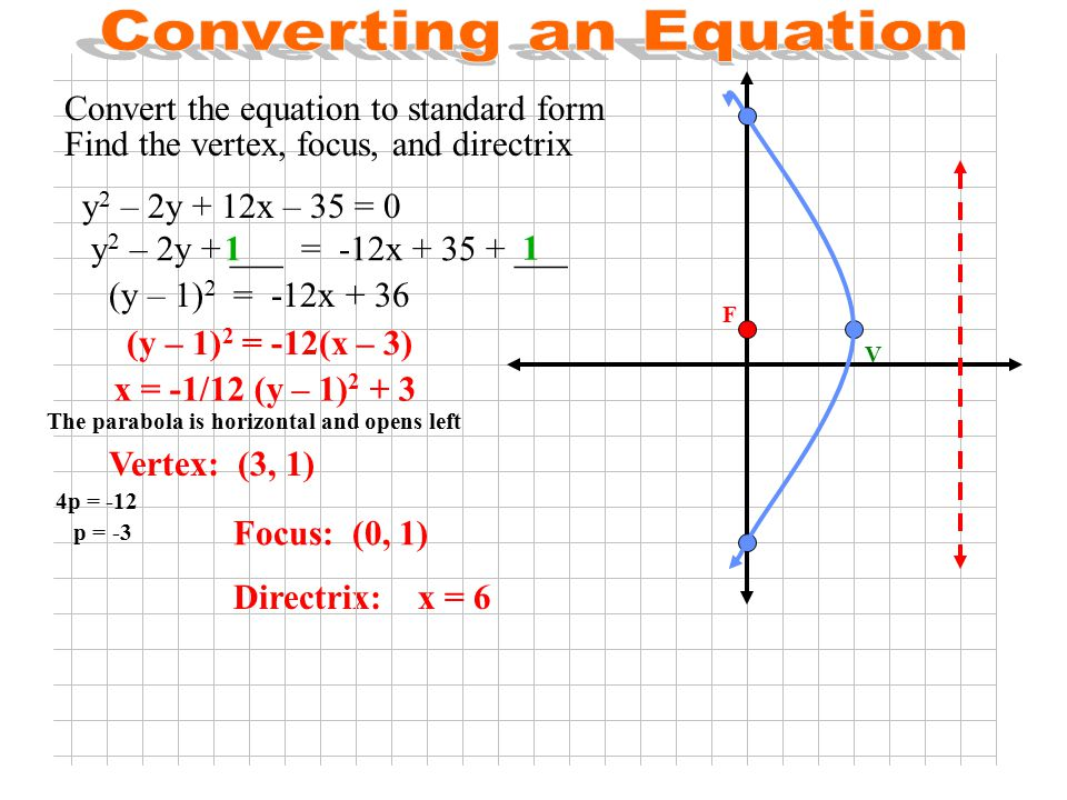 Standard Form Parabola Equation Gallery Free Form Design Examples