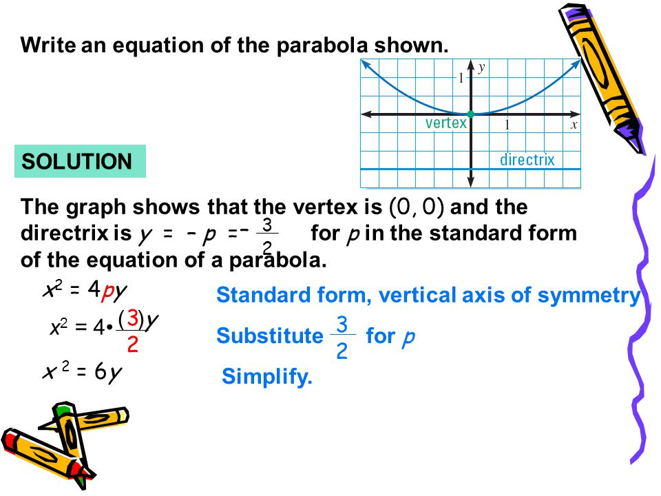 82 Graph And Write Equations Of Parabolas Ppt Download
