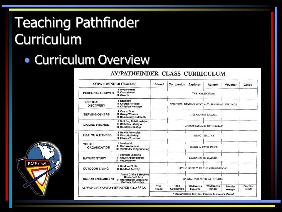 pathfinder basic staff training by mark sherilyn o ffill ppt rh slideplayer com Pathfinder Class Pins Pathfinder Fighter Class