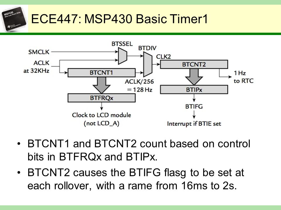 ECE447: MSP430 Basic Timer1 BTCNT1 and BTCNT2 count based on control bits in BTFRQx and BTIPx.